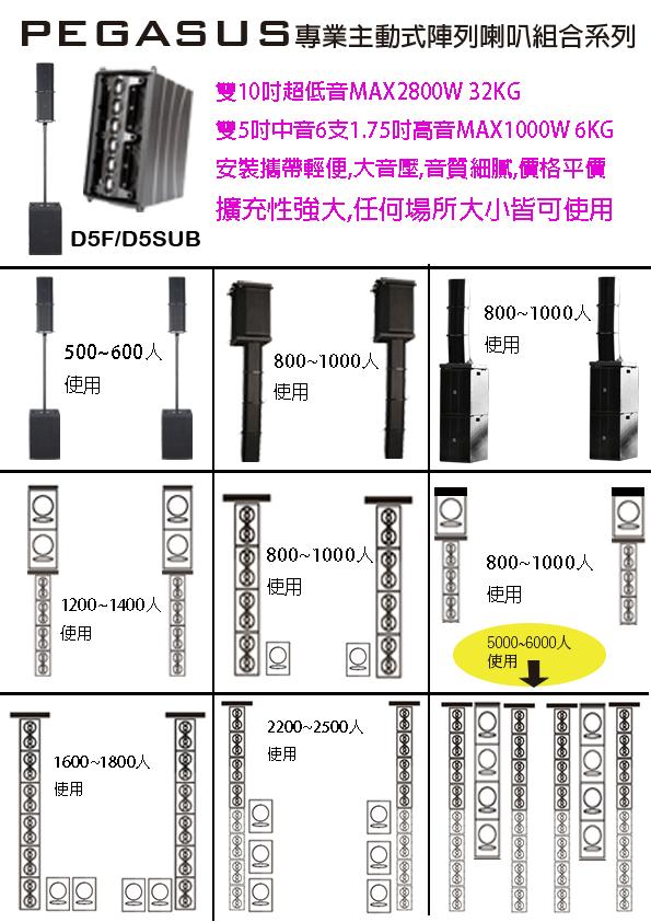 D5 Series 6