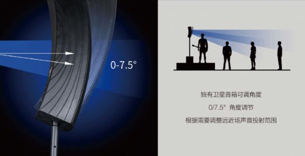 T5混音主動式1.1陣列喇叭系統 2